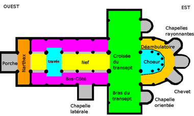 Quelques termes sur l 39 architecture et le mobilier d 39 glise - Chevet architectuur ...
